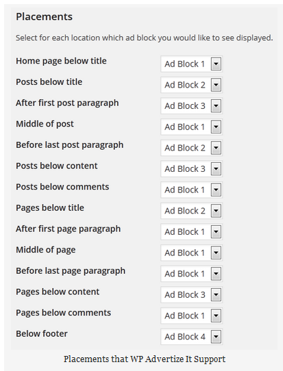 How to Add Ad Blocks in WordPress